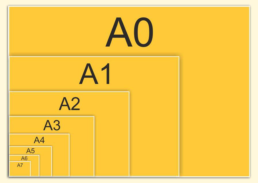 Форматы бумаги ISO